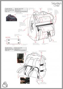 Saturday's Child - Urban nomad bag project-03